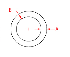 Round Ring Drawing