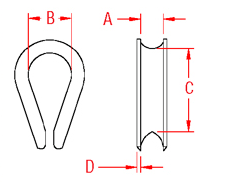 Standard Thimble Drawing