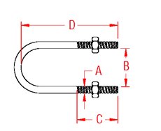 Standard U Bolt Drawing